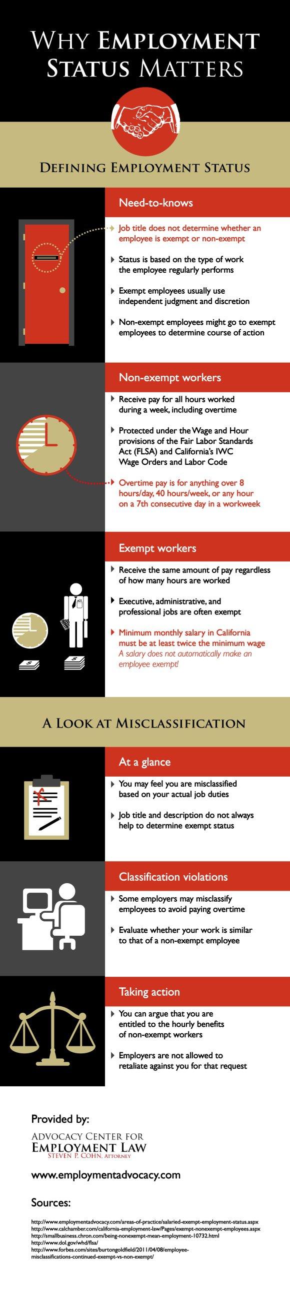 Employment Status San Jose